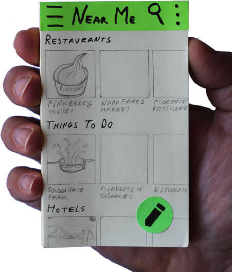 Lean Mobile UX Lessons To Keep Your App From Sinking Like The Vasa Shipe