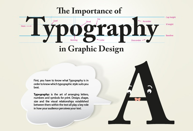 The Importance of Typography in Web Design