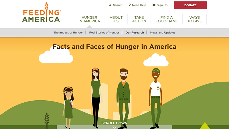 Facts and Faces of Hunger in America