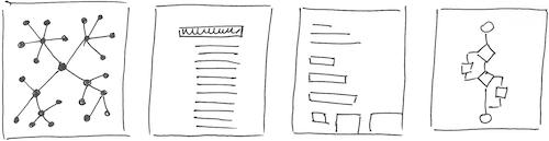 Client Experience Design
