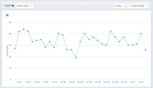 Finding Better Mobile Analytics