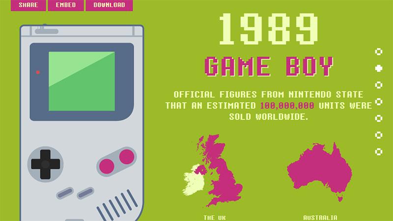 Game Boy 25th Anniversary