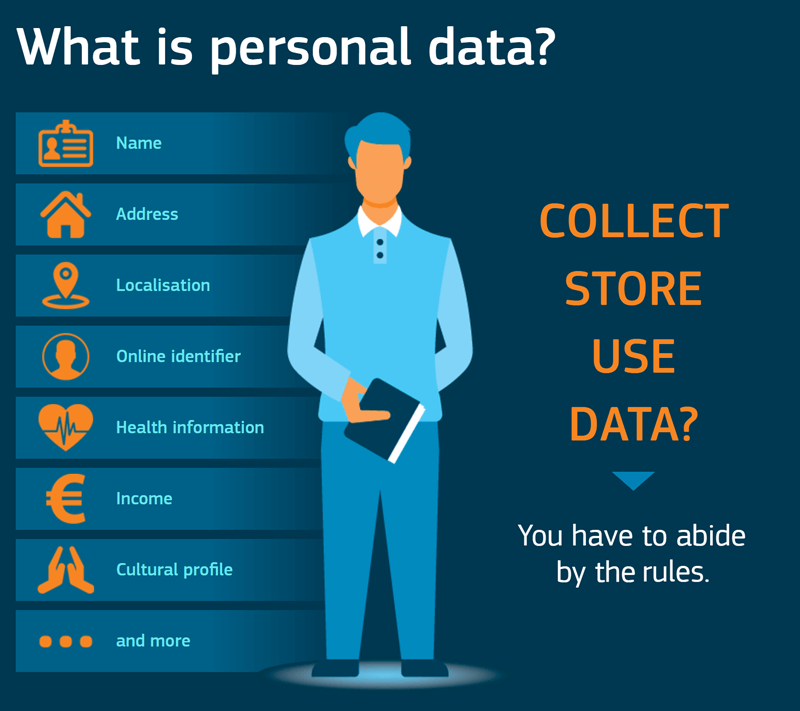 If you are collecting personal data, you have to abide by the rules
