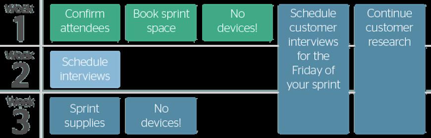 02-Maximizing-The-Design-Sprint-800w-opt