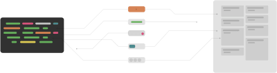 Bit sharing workflow