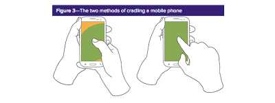 The thumb and index finger zone for mobile cradling