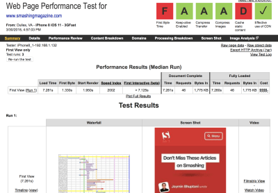 WebPageTest profiling results