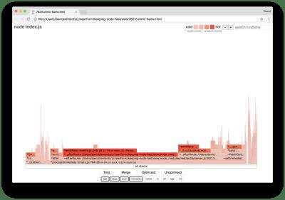 Flame graph shows that Node.js event system stacks are still the bottleneck
