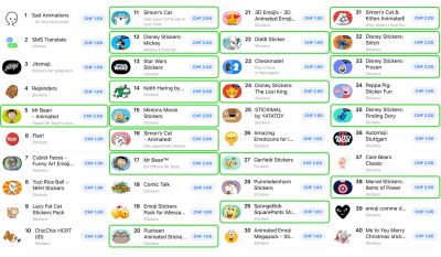 iMessage Store top paid sticker apps