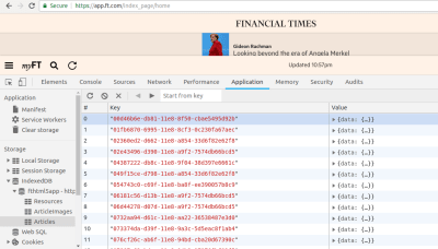 IndexedDB stores the articles data in Financial Times PWA