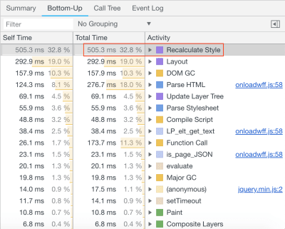 Table of results from the Google Chrome performance profiler