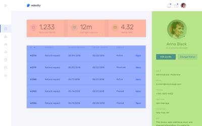 Highlighting the elements that we will build the interaction for: right sidebar, boxes at top and content.