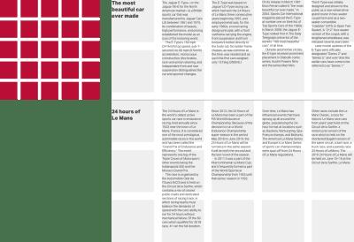 Example based on Karl Gerstner's mobile grid