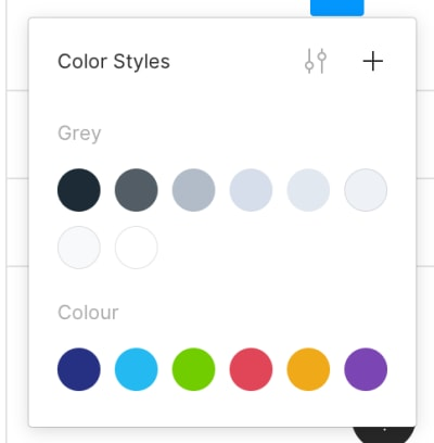 List of Text styles naming in Figma