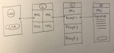 prototyping-photo-design-16