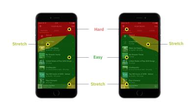 Thumb Zone for Mobile Hamburger Menu UI