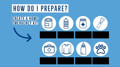 Edited PSA from the Pennsylvania Department of Health hiding the text and showing just the icons