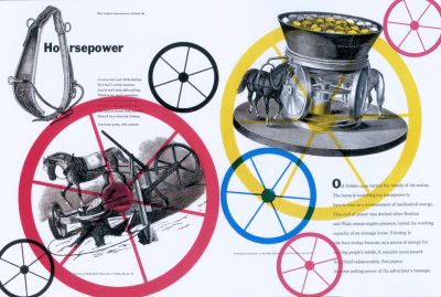 Horsepower spread designed by Bradbury Thompson.